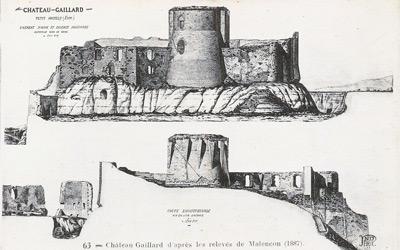 castellologie